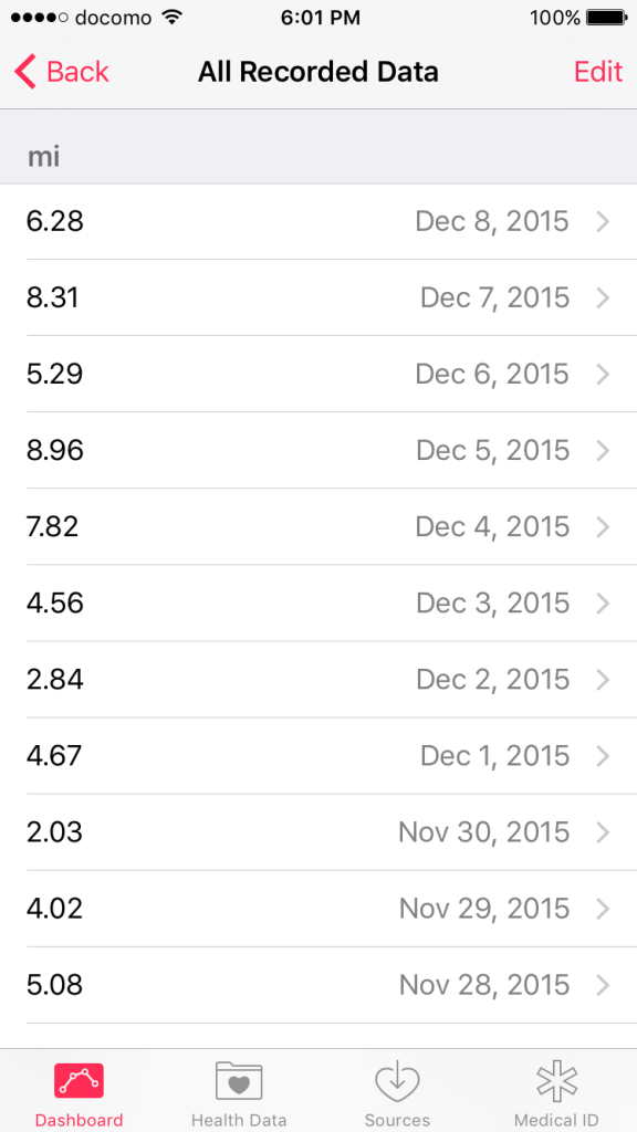 miles walked per day