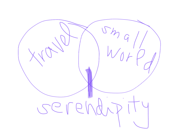 first venn diagram I've done in a while