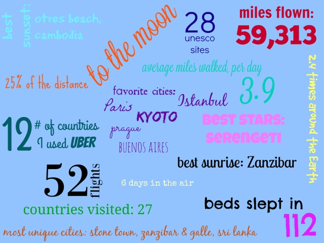 end of trip stats